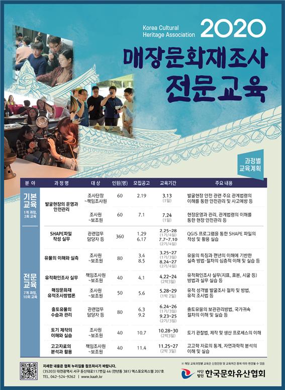 문화재청,「2020년도 매장문화재조사 전문교육」운영 맞춤형 교육으로 전문인력 역량 강화