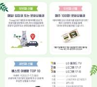 """한국관광공사, T맵이 함께하는 국내여행 """"떠나요, 대한민국 이야기 길 """""""